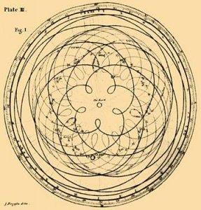 pentacolo-schema orbita di Venere